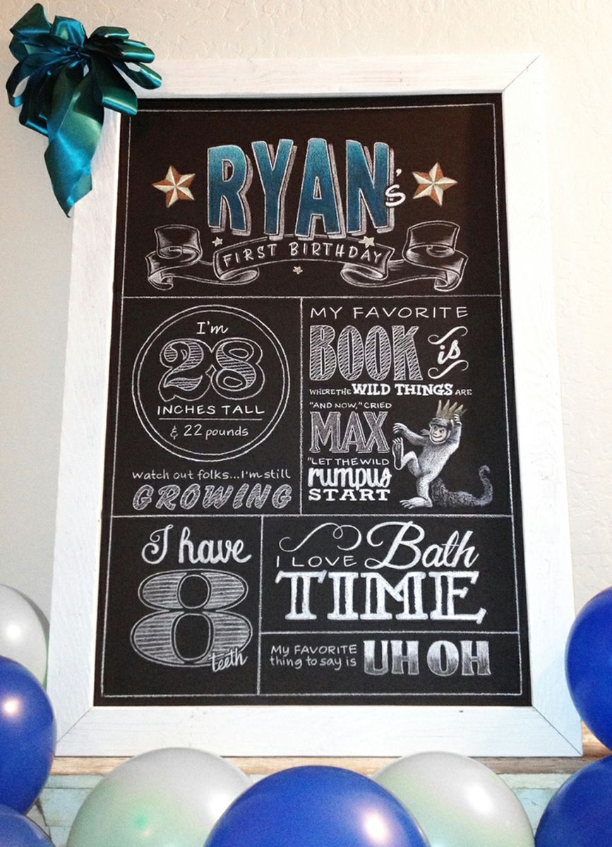 Home And Family Chalkboards