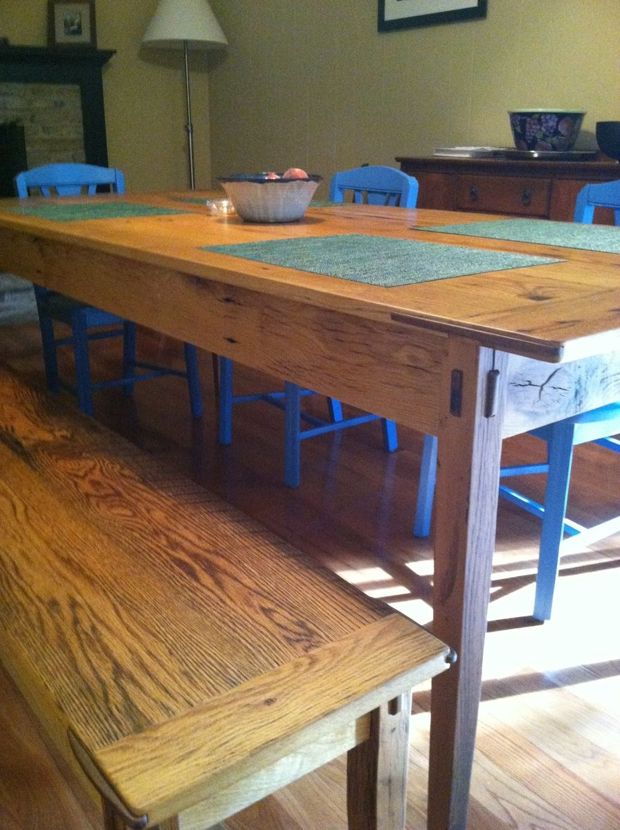 Dining And Kitchen Tables Farmhouse Industrial Modern CustomMade