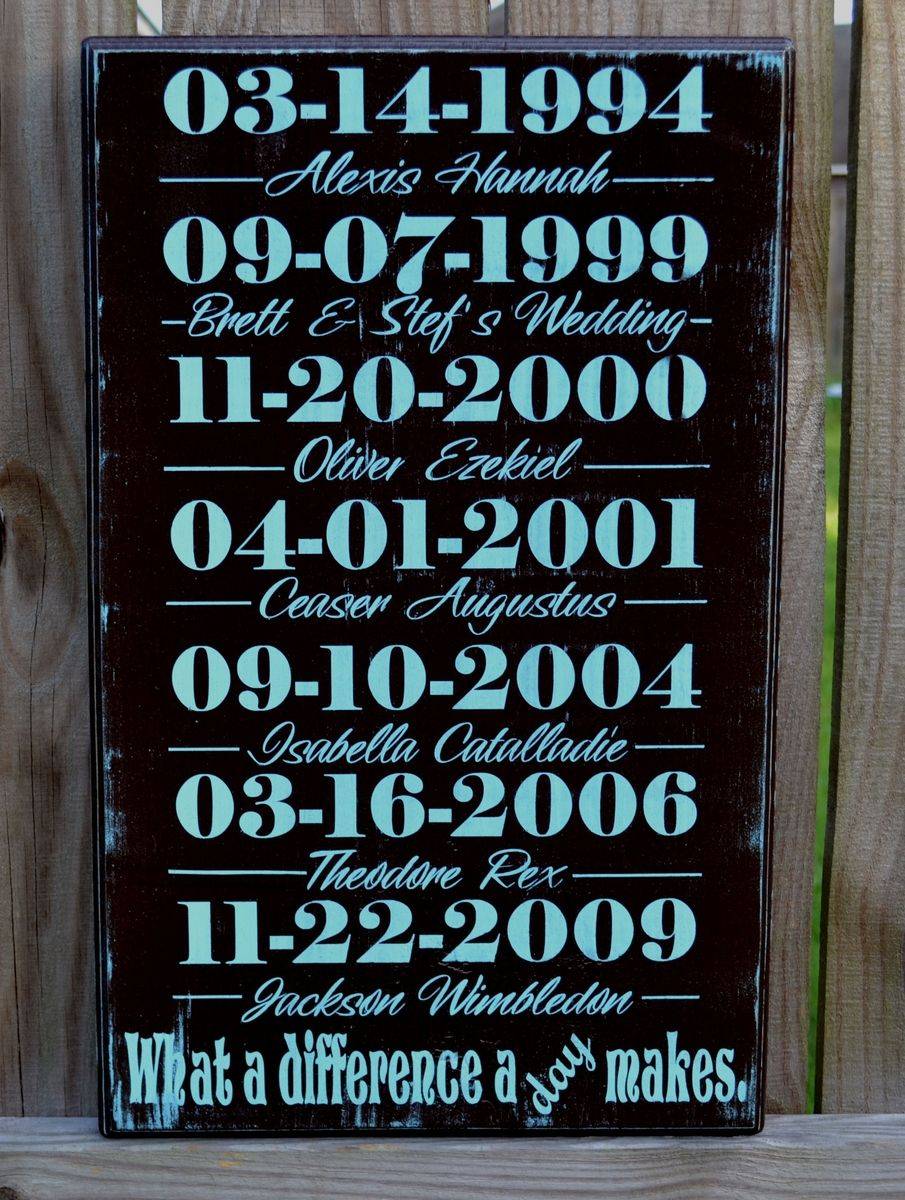 Hand Made Painted Custom Wood Sign Personalized Wood Sign