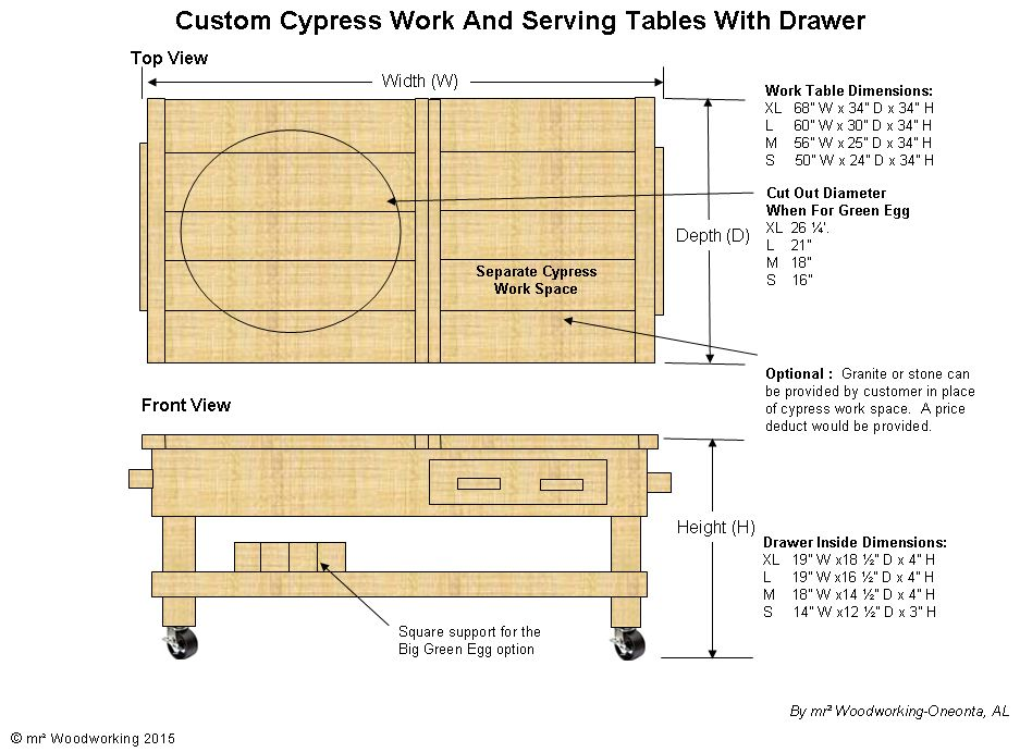 Xl Green Egg Cart Plans - The Best Cart