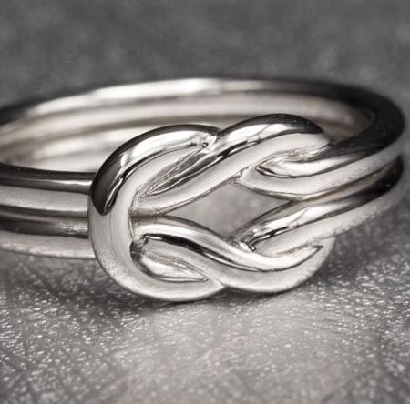 the custom experience - Custom Wedding Ring