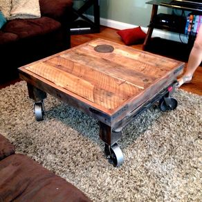 industrial coffee tables | custommade