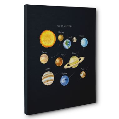 Custom Made The Solar System Canvas Wall Art