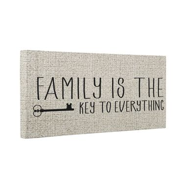 Custom Made Family Is The Key To Everything Canvas Wall Art