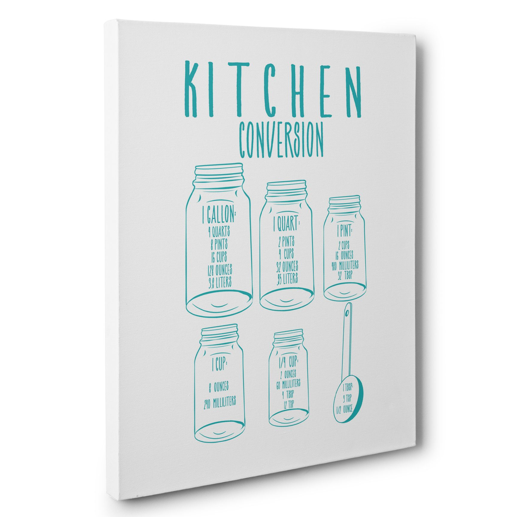 Buy A Custom Kitchen Conversions Kitchen Decor Canvas Wall
