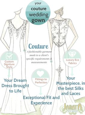 Custom Made Sketching Fee For Custom Gown Orders