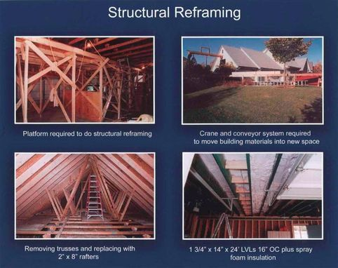 Custom Made Custom Design/Build Contemporary Attic Remodeling Project